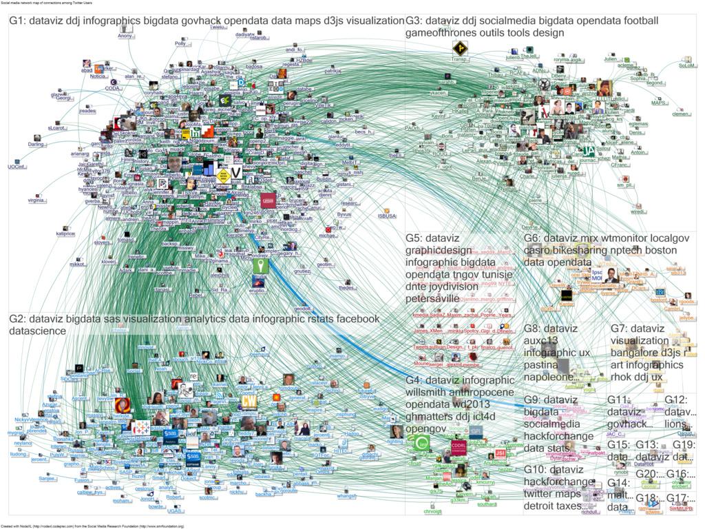 Investigating api developer tooling image malvernweather Choice Image